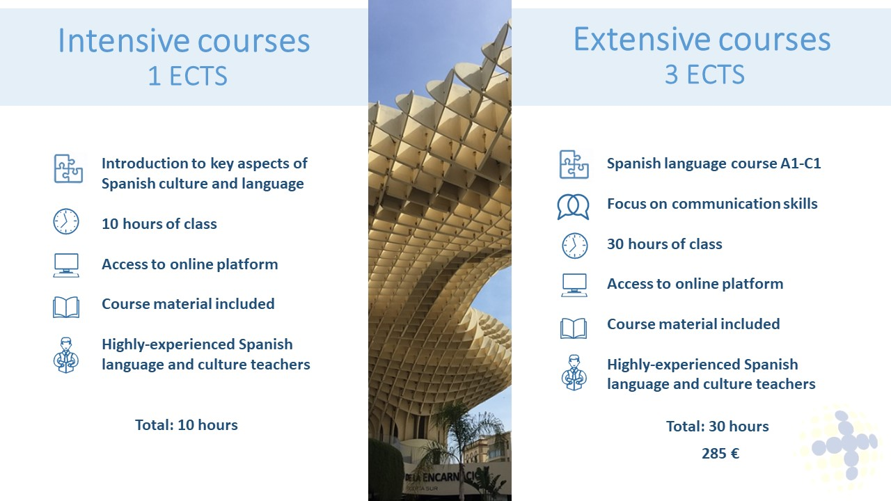 18. Intensive and extensive courses