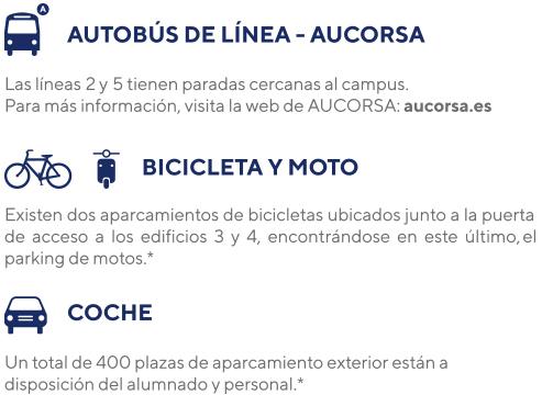Instrucciones campus Córdoba - Cómo llegar